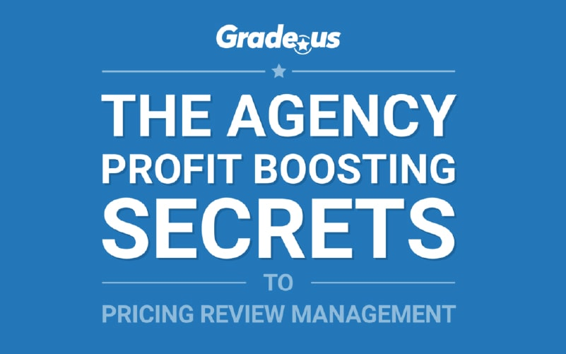 Review Management Pricing Guide
